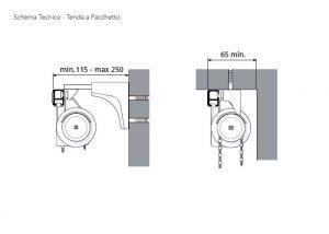 Schema Tecnico - Tenda a Pacchetto
